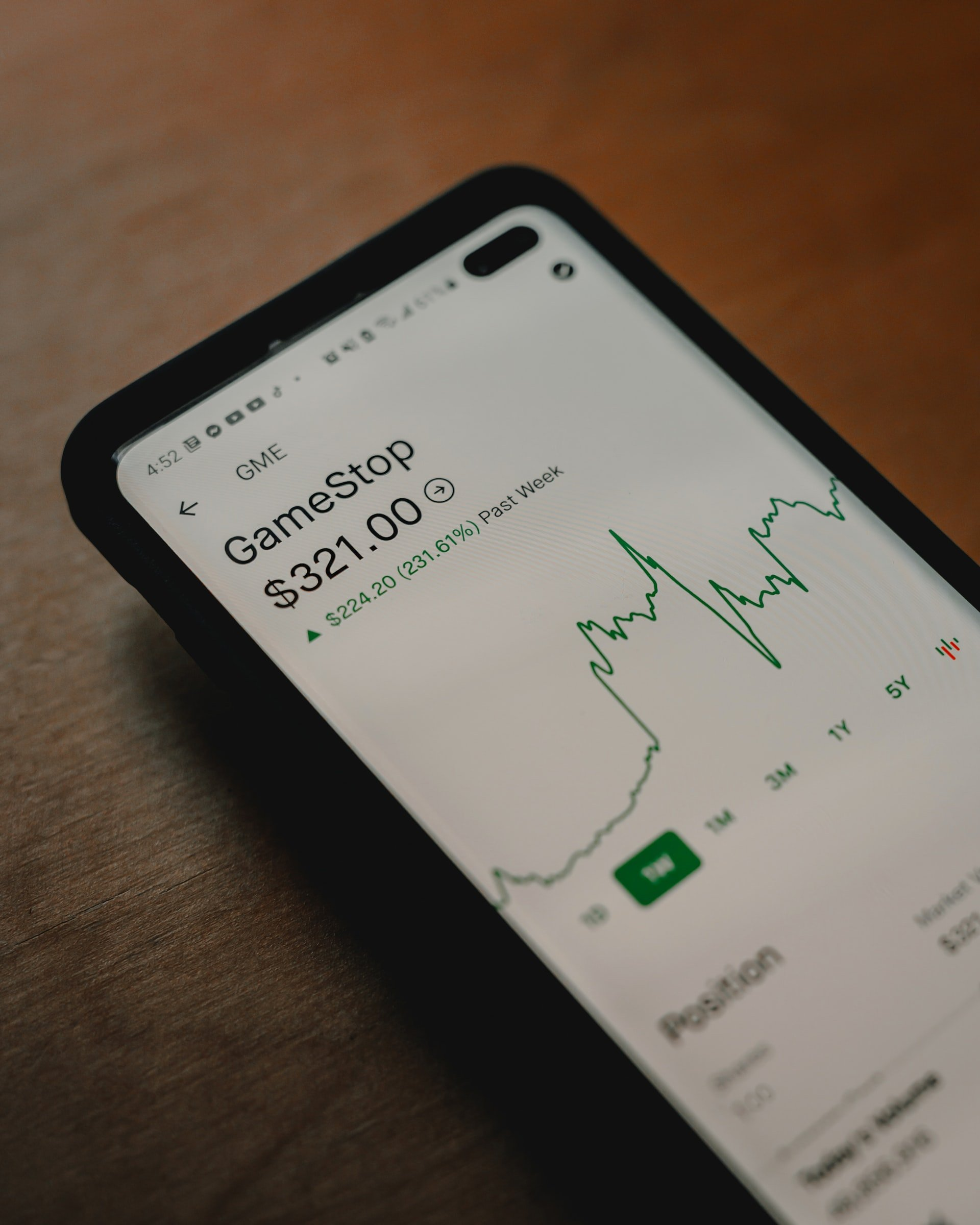 RiskGrade Volatility
